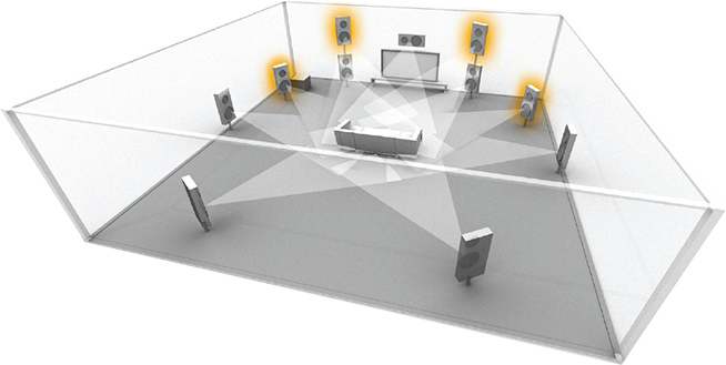san diego home theater speaker configuration